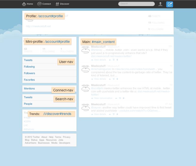 Blank Twitter Name | White Gold